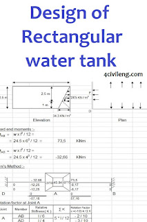 design water tank structure , design water tank concrete , design water tank example , design of water tank by is code method , water tank design and construction , design a rectangular water tank , water tank stand design calculations , water storage tank design calculations , water storage concrete tank design , water tank design details , design for rectangular water tank , design of rectangular water tank in staad pro ,