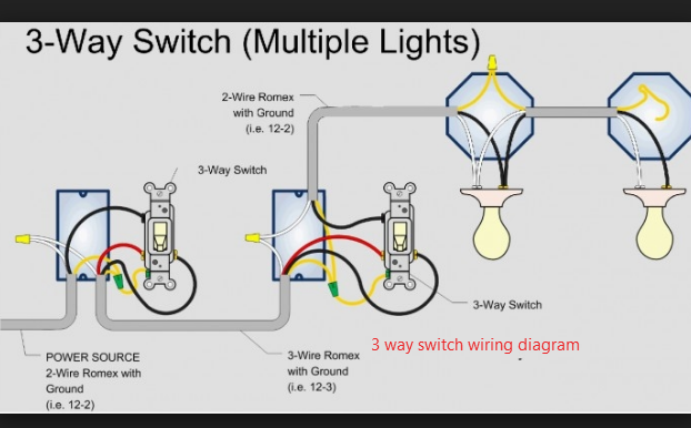 3 Way Switch Wiring Diagram Multiple Lights Pdf | hobbiesxstyle
