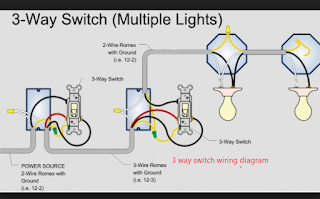 3 way switch wiring diagram multiple lights oktober 2018 welcome rh myhealthyhome2 blogspot com wiring up a house light switch wiring up a house light switch