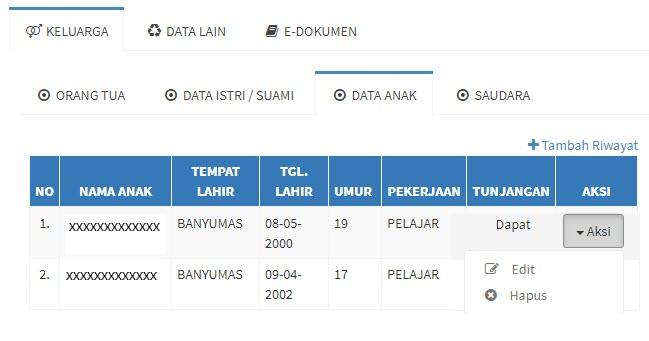 Data Anak