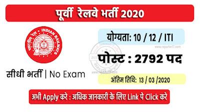 Railway job for 12 pass 2020