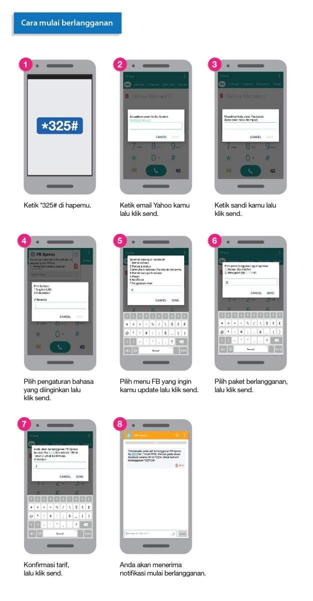Cara Beli Paket FB Express Kartu 3 Tri Terbaru