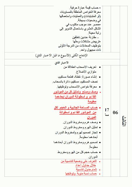 التدرج السنوي لمخطط تعلمات الرياضيات 03.png