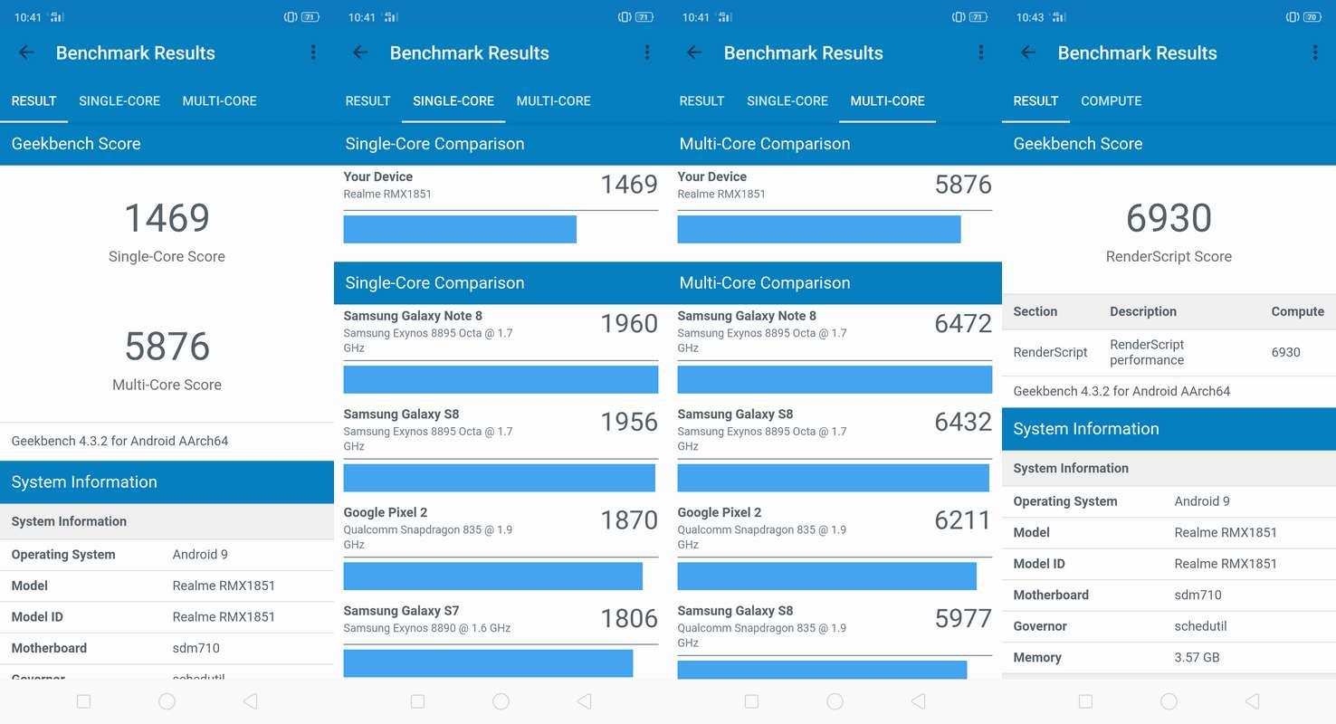 Benchmark Geekbench 4 Realme 3 Pro