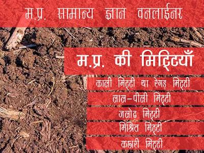 मध्य प्रदेश की मिट्टियाँ | MP Ki Mitti Ke Prakar