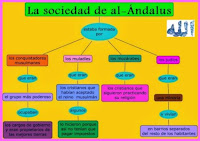 http://3.bp.blogspot.com/-h0_UVCXtnqM/U44BCR0K9hI/AAAAAAAARxw/oBT18YOaass/s1600/sociedadal-andalus.png