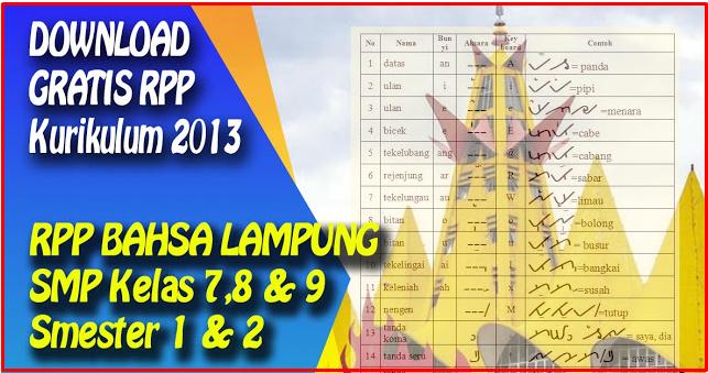 Rpp dan Silabus Bahasa Lampung Kelas 7,8,9 Kurikulum 2013