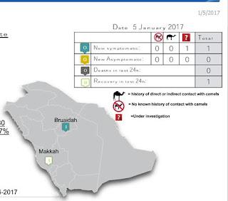 http://www.moh.gov.sa/en/CCC/PressReleases/Pages/statistics-2017-01-05-001.aspx