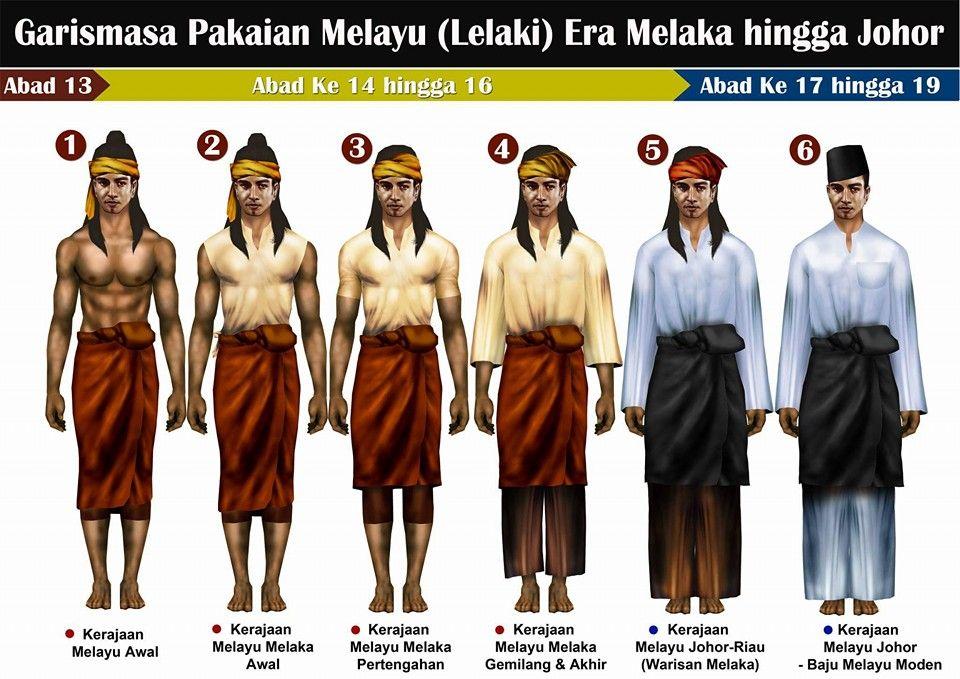 Perkembangan Dan Sejarah Baju Kurung Dan Baju Melayu Masharist Com
