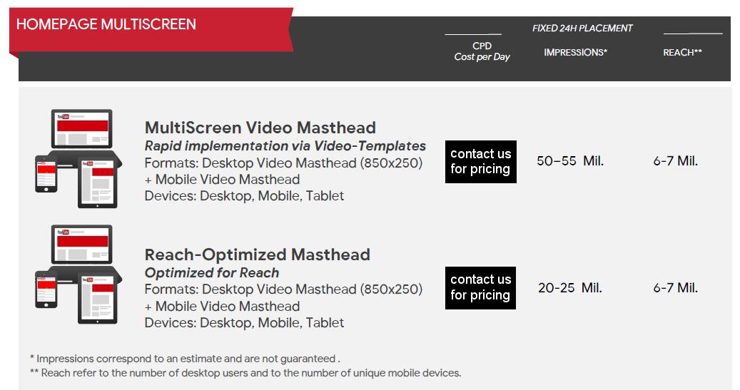 YouTube Malaysia Homepage Video Masthead Ratecard