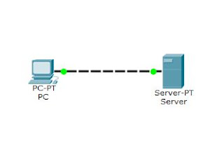 How to View Protocol Data Units using cisco packet tracer?