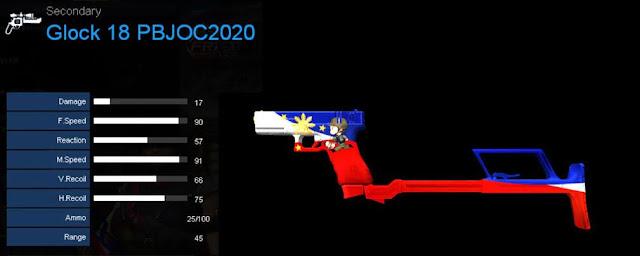Detail Statistik Glock 18 PBJOC2020