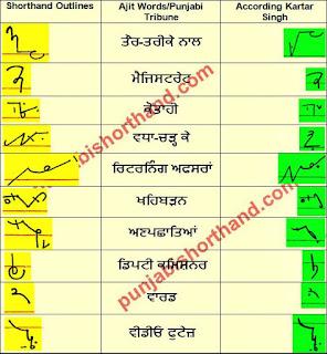 17-february-2021-ajit-tribune-shorthand-outlines