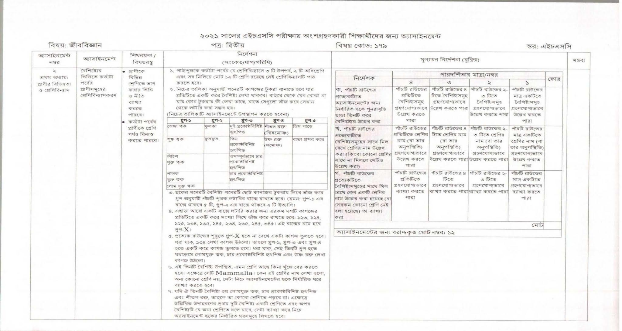 3rd week HSC Biology 2nd Paper Assignment 2021