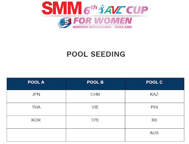 Lịch thi đấu cúp vô địch nữ châu Á 2018