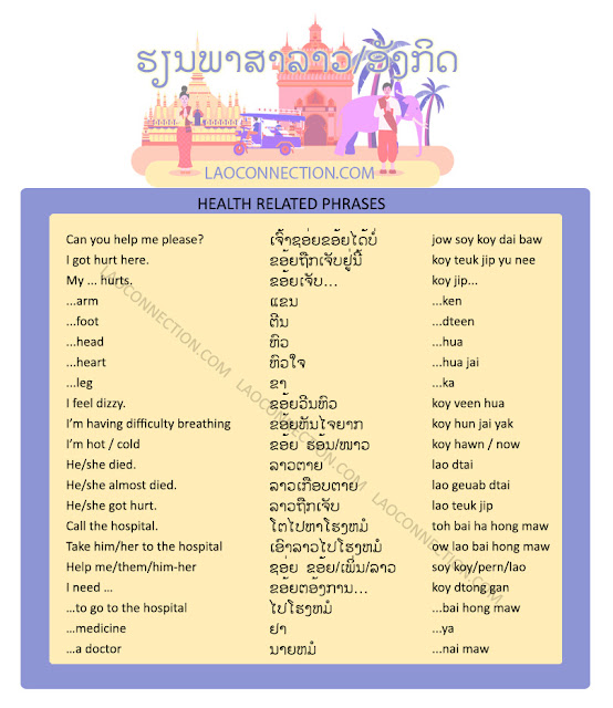 Learn Lao and English:  Health Related Phrases