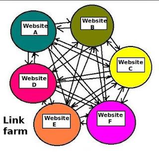 link-farm
