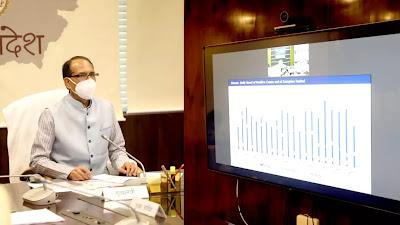 MP News Today : कोरोना की तीसरी लहर आने ही नहीं दें- मुख्यमंत्री श्री चौहान