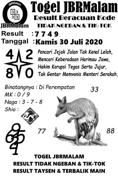 JBR Malam HK Kamis 30 Juli 2020