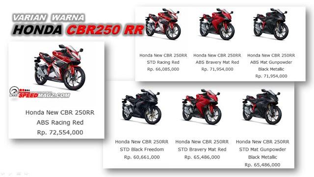 Varian tipe Honda CBR250RR