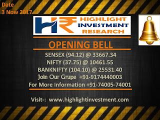 www.highlightinvestment.com