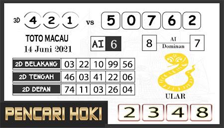 Prediksi Pencari Hoki Group Macau senin 14 juni 2021
