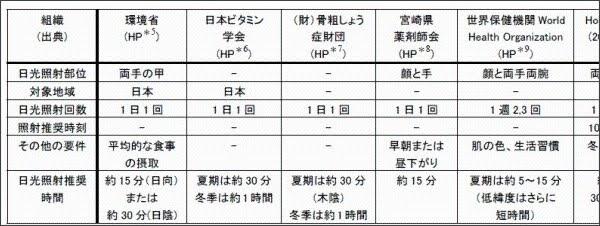 https://www.nies.go.jp/whatsnew/2013/20130830/20130830.html