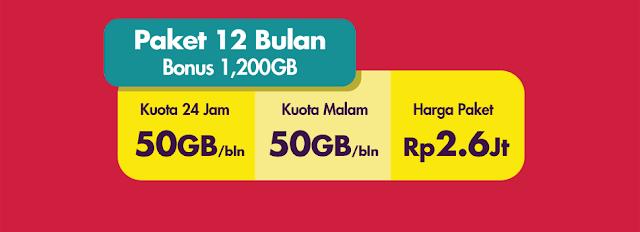 Harga Paket Bundling 12 Bulan Wi-Box Smartfren