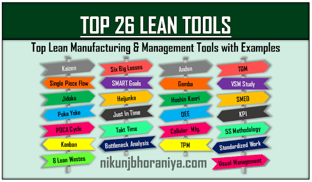 Top Lean Tools | Top 26 Lean Manufacturing Tools