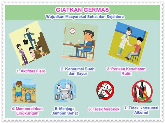 Baliho Germas