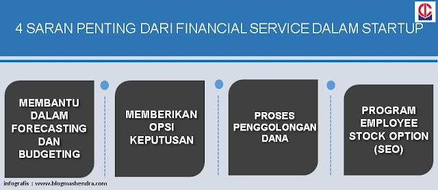 4 Peran Penting Dari Financial Service Dalam Startup - Blog Mas Hendra