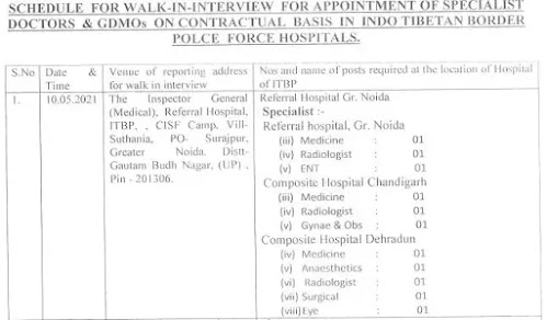ITBP Recruitment 2021 | 88 Vacancy Of Specialist Doctors And GDMO