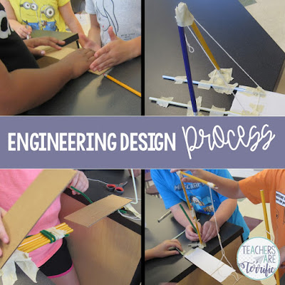 The Engineering Design Process is the heart of STEM.  It includes: gathering information by researching and learning, tackling a problem knowing what we want to accomplish, problem-solving, knowing the requirements of the task and what the materials will be and planning according to those things, brainstorming to bring imaginative solutions into planning discussions, drawing and talking within teams, and improving immediately as we see that something is not working. STEM is the best!