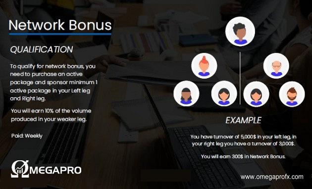 OmegaPro Network Bonus
