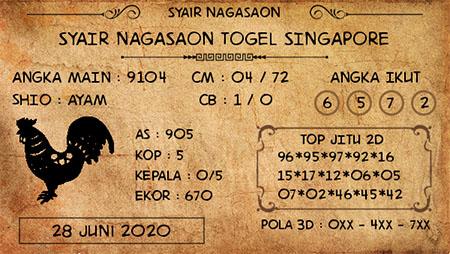 Prediksi Nagasaon Togel Singapura SGP Minggu 28 Juni 2020