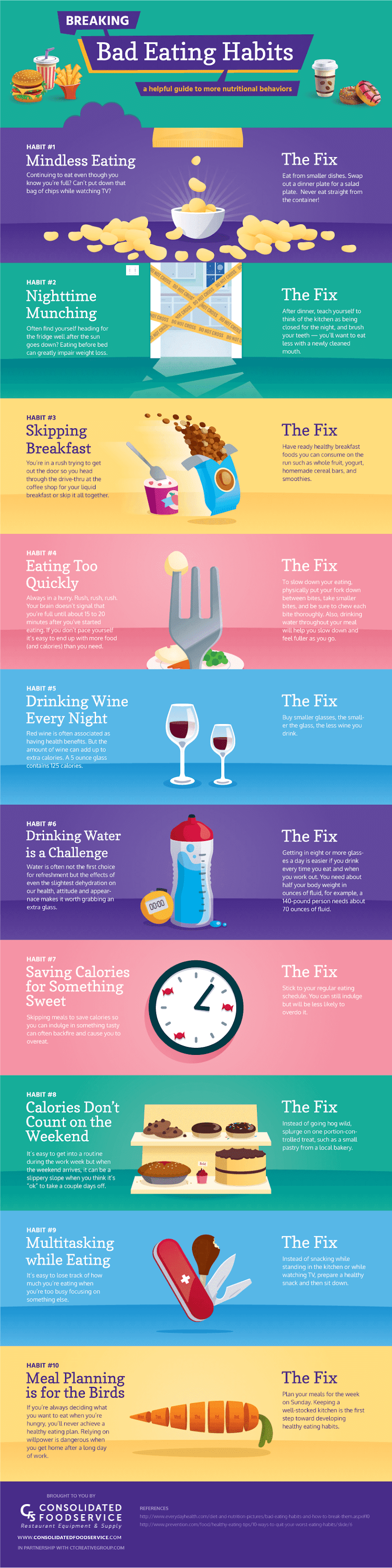 Breaking Bad Eating Habits #infographic #Eating Habits #Bad Eating #Food