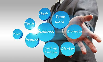 business skills part 2