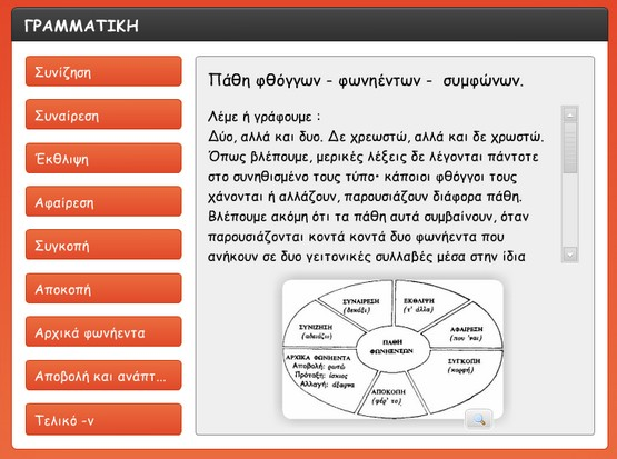 http://atheo.gr/yliko/gram/gr6/interaction.html