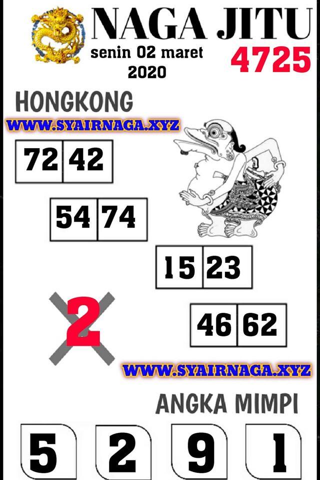 Prediksi Togel JP Hongkong Senin 02 Maret 2020 - Prediksi Naga Jitu