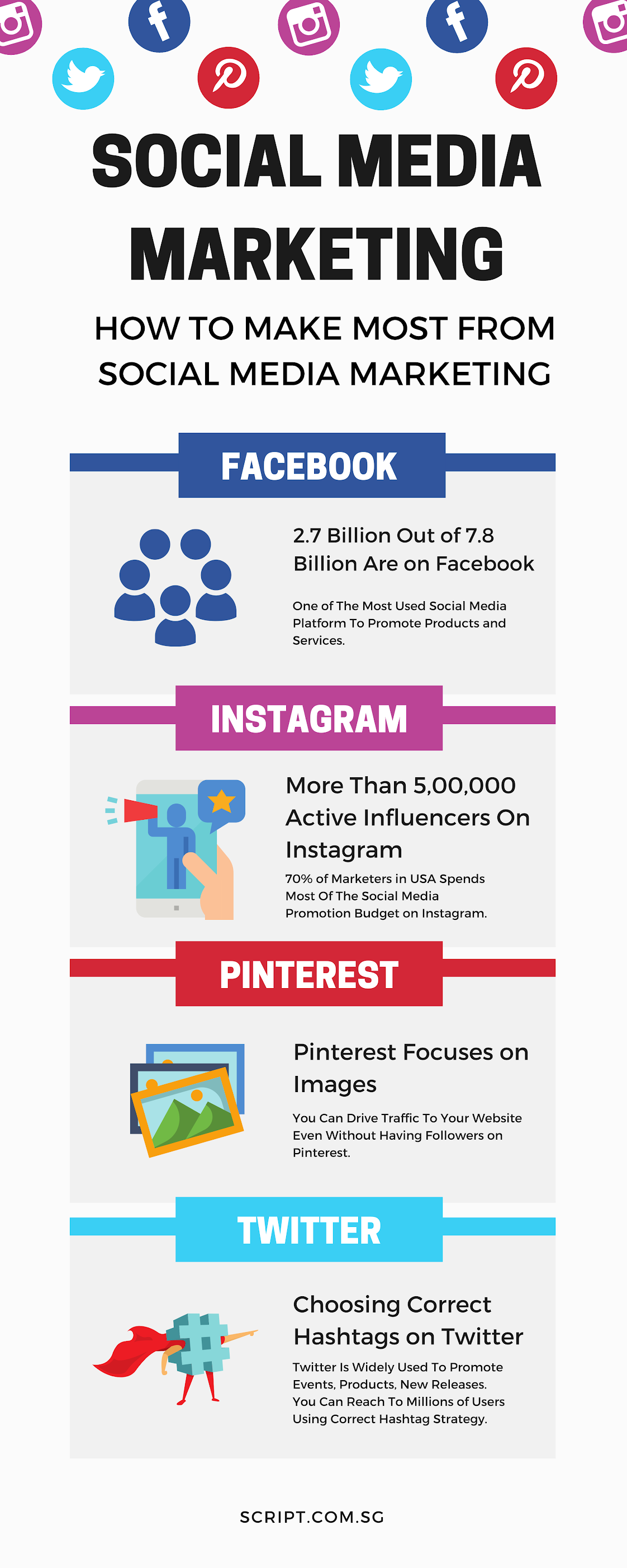HOW TO MAKE MOST FROM SOCIAL MEDIA MARKETING