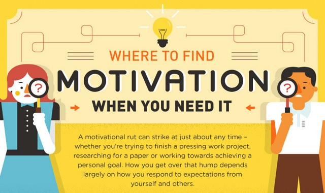 Where to Find Motivation When You Need It