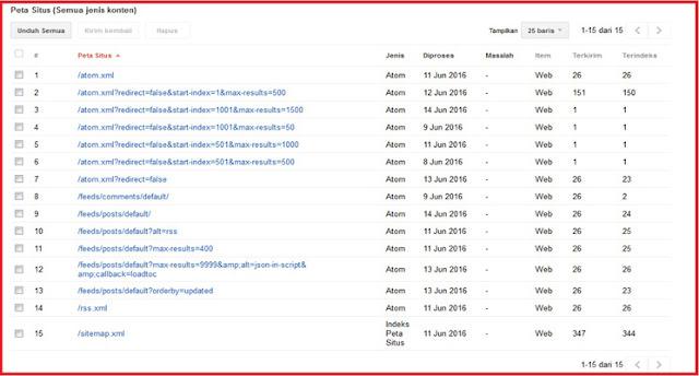 14 Peta Situs Blog Untuk Pengaturan di Google Webmaster Tools