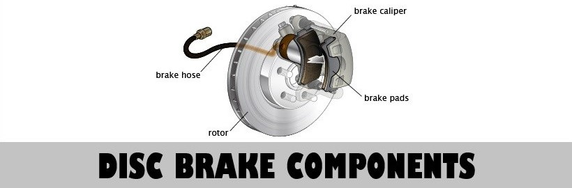 Disc Brake Components