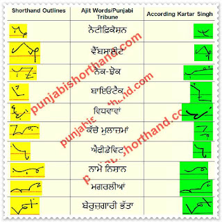 06-march-2021-ajit-tribune-shorthand-outlines