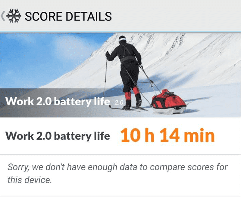 Huawei Y6 2018 battery benchmark