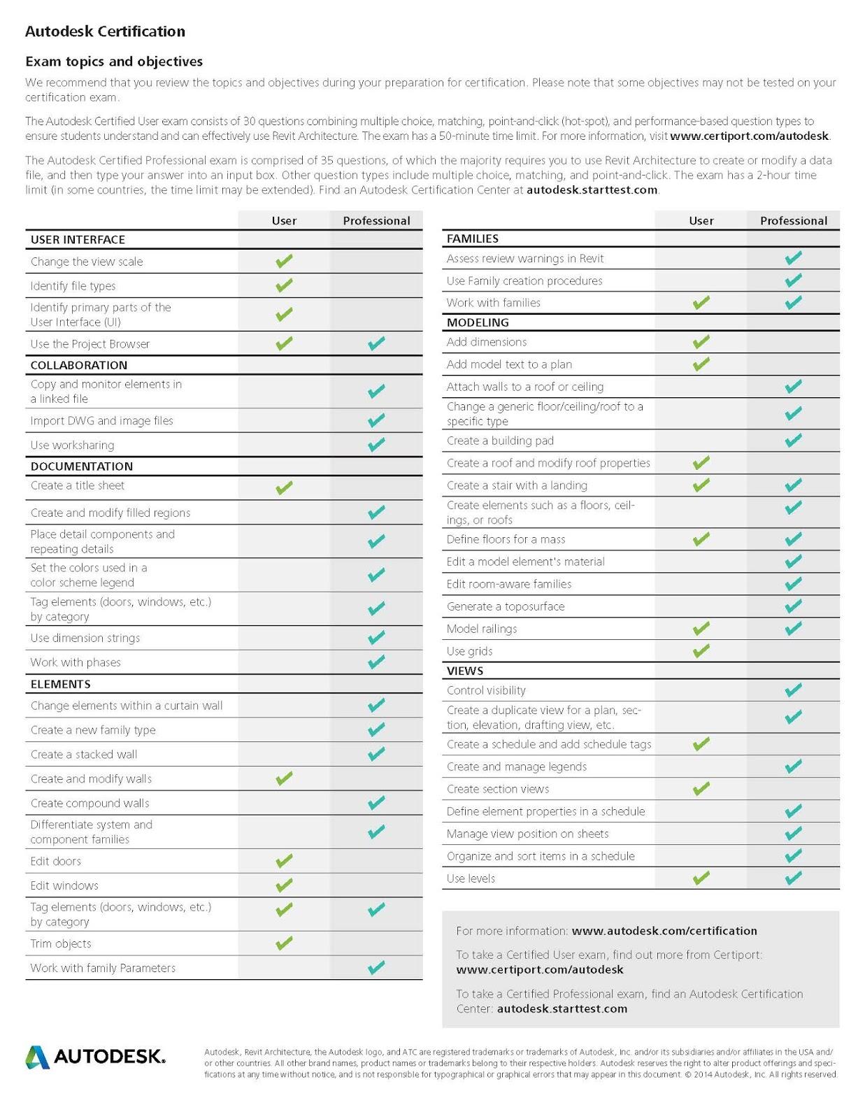 Preearch Autodesk Revit Certification