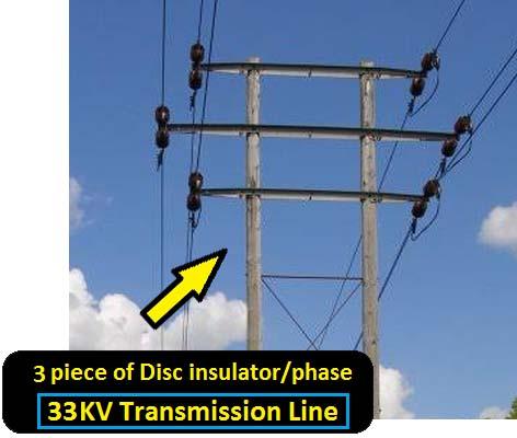 33KV transmission line