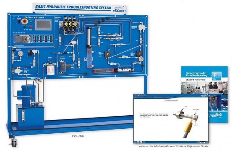 WORLDWIDE HYDRAULIC PROFESSIONALS (WHYPS): Basic Hydraulic