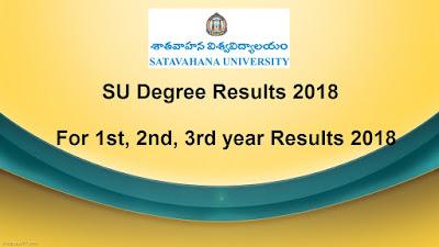 Manabadi SU Degree Results 2018, SU Results 2018 Schools9