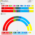SWEDEN <br/>Ipsos poll | October 2017